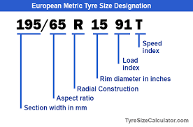 Tire Chart Meaning Tyre Size Designation