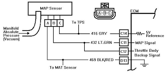 p0068 manifold absolute pressure map sensor mass air flow maf map diagram maf sensor testing