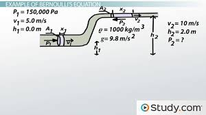 bernoulli 39 s equation. bernoulli\u0027s equation: formula, examples \u0026 problems - video lesson transcript | study.com bernoulli 39 s equation