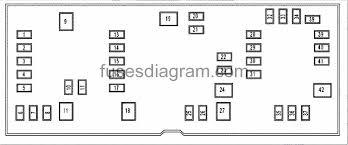 ac fuse panel wiring wiring diagram basic 2008 dodge ram 3500 fuse diagram wiring diagram list2008 ram fuse diagram wiring diagrams favorites 2008