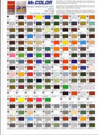 Gaianotes Color Chart Wts 15 4 15 5 Airbrush Tool Stock Clearance Sale