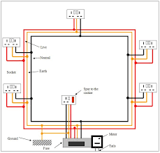 wiring diagram for kitchen appliances wiring discover your cooker switch socket wiring diagram nodasystech