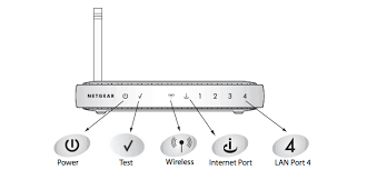 netgear wgr614 wireless router access point wifi issues setup 1