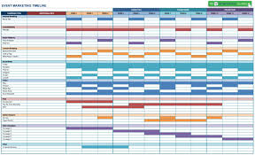 Gantt Chart Example For Research Proposal 12 Gantt Chart Examples Youll Want To Copy