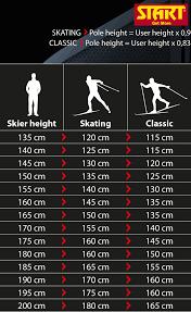 Ski Pole Height Simplified