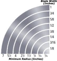best bandsaw blades. band saw blade width - minimum radius best bandsaw blades