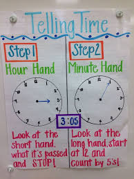 Telling Time Anchor Chart Kids Tricks For Learning