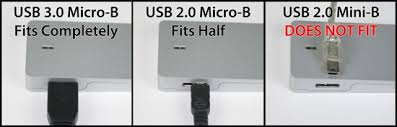 usb type b wiring diagram wiring diagram usb type b wiring diagram image about