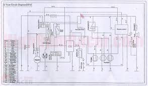 wiring diagram quad electrical drawing wiring diagram \u2022 quadra fire pellet stove wiring diagram at Quadrafire Wiring Diagram
