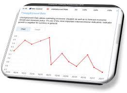 Live Forex Chart Widget Ctrader Free News Calendar Widget Indicator Algorithmic