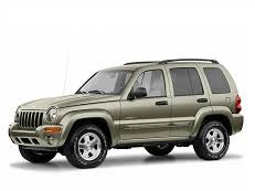 Jeep Liberty Bolt Pattern Magnificent Jeep Liberty Specs Of Wheel Sizes Tires PCD Offset And Rims