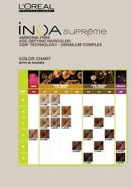 L Oreal Inoa Colour Chart