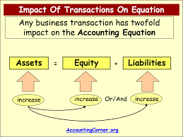 accounting equation 5