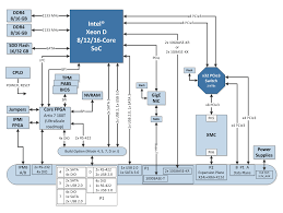 dsp block diagram the wiring diagram block diagram of dsp processor vidim wiring diagram block diagram