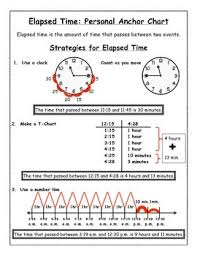 Elapsed Time Anchor Chart Worksheets Teaching Resources Tpt