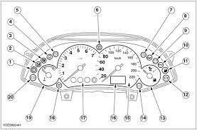Щиток приборов описание Электрооборудование Приборы и  Автомобили с двигателями 1 4l 1 6l 1 8l 2 0l или с дизельными двигателями
