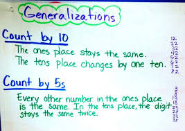 Phonics Generalizations Chart Generalizations In Math