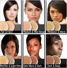 Makeup Colour Chart Intelligent Cosmetics