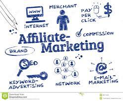 Affiliate Marketing stock illustration. Illustration of design ...