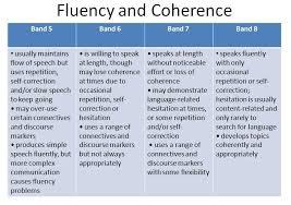 Ielts Speaking Criteria Ielts Advantage