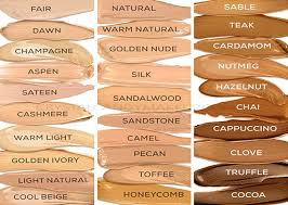 Jane Iredale Color Chart