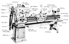 running a regal lathe operation amp part manual leblond