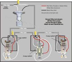 3 way switch wiring diagram > power to switch then from that 4 way switch wiring diagram