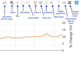 How To Build A Reporting Dashboard Using Dash And Plotly