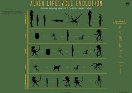 Alien Chart Aliens Chart Imgur