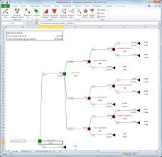 Precisiontree Decision Trees For Microsoft Excel Palisade