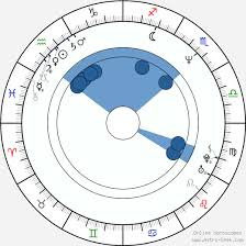 Goto Horoscope Natal Chart Al Goto Birth Chart Horoscope Date Of Birth Astro