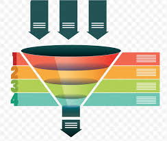 Sales Process Funnel Chart Filter Funnel Png 5005x4238px