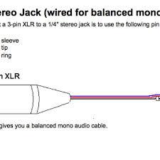 2 1 xlr wiring diagram wiring diagram mega xlr to 1 4 wiring diagram wiring diagram info 2 1 xlr wiring diagram