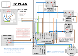 air conditioner thermostat wiring diagram fresh cool rheem package rheem heat pump thermostat wiring diagram air conditioner thermostat wiring diagram fresh cool rheem package exceptional janitrol furnace diagram sample heating and cooling thermostat wiring diagram