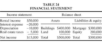 financial statement financial statement barrons dictionary allbusiness com
