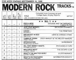 Billboard Modern Rock Chart