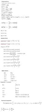handy formulae sheet for c3 c4 revision d watch