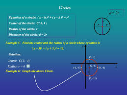 equation of a circle x h 2 2 y