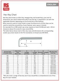 Allen Key Size Chart English Hex Key Chart Hex Key Also Known As Allen Key
