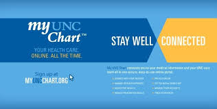 Allegheny Health Network My Chart App 67 Factual Mychart Agh