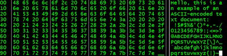 Ascii Control Code Chart Ascii Learn Sparkfun Com