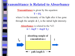 19 transmittance