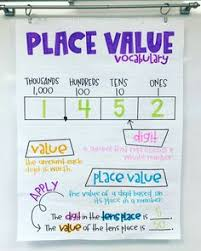53 Best Place Value Chart Images In 2019 Place Values