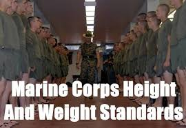 Get Fit For The Army Wall Chart Marine Corps Height And Weight Standards Updated For 2019