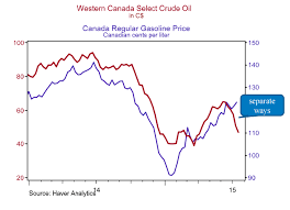 Oil Prices Alberta Chart Heres Why Gas Prices Are Climbing In Canada While Oil