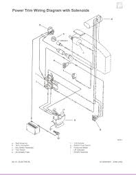Fantastic tilt and trim wiring diagram contemporary the best
