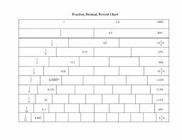 Worksheets Grade Math Fractions Decimals Andercents 7Thdf ~ Lccmadison