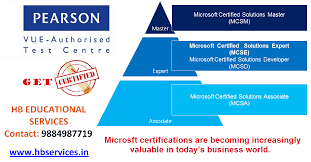 Microsoft Exam Center In Chennai Mcsa Training Chennai