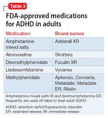 Adhd Medication Chart 2016 Adult Adhd Pharmacologic Treatment In The Dsm 5 Era