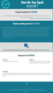 The international phonetic alphabet (ipa) is a system of phonetic notation devised by linguists to accurately and uniquely represent each of the wide variety of sounds ( phones or phonemes ) used in spoken human language. Correct Spelling For Marine Infographic Spellchecker Net